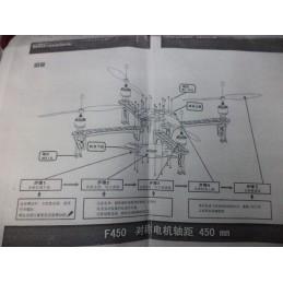 Drone Gövdesi f450