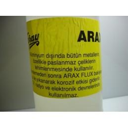 Feray Arax Flux